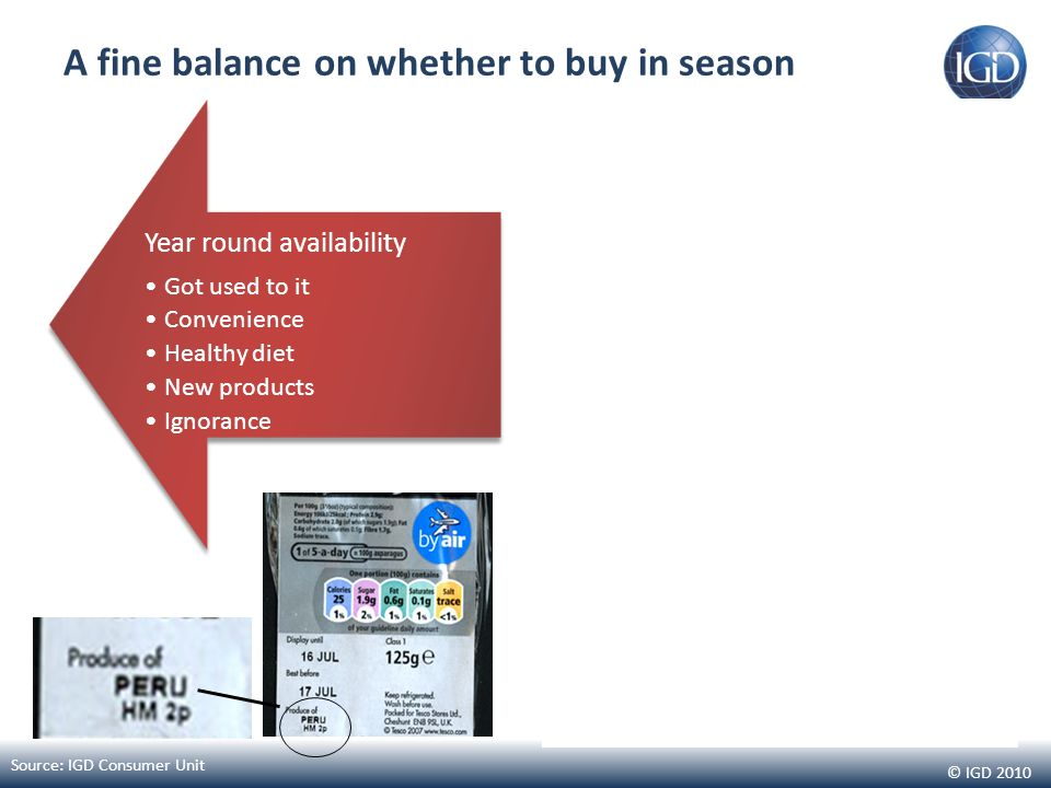 © IGD 2010 A fine balance on whether to buy in season Year round availability Got used to it Convenience Healthy diet New products Ignorance Buying in season Environmental concern Better taste More natural Costs less Source: IGD Consumer Unit