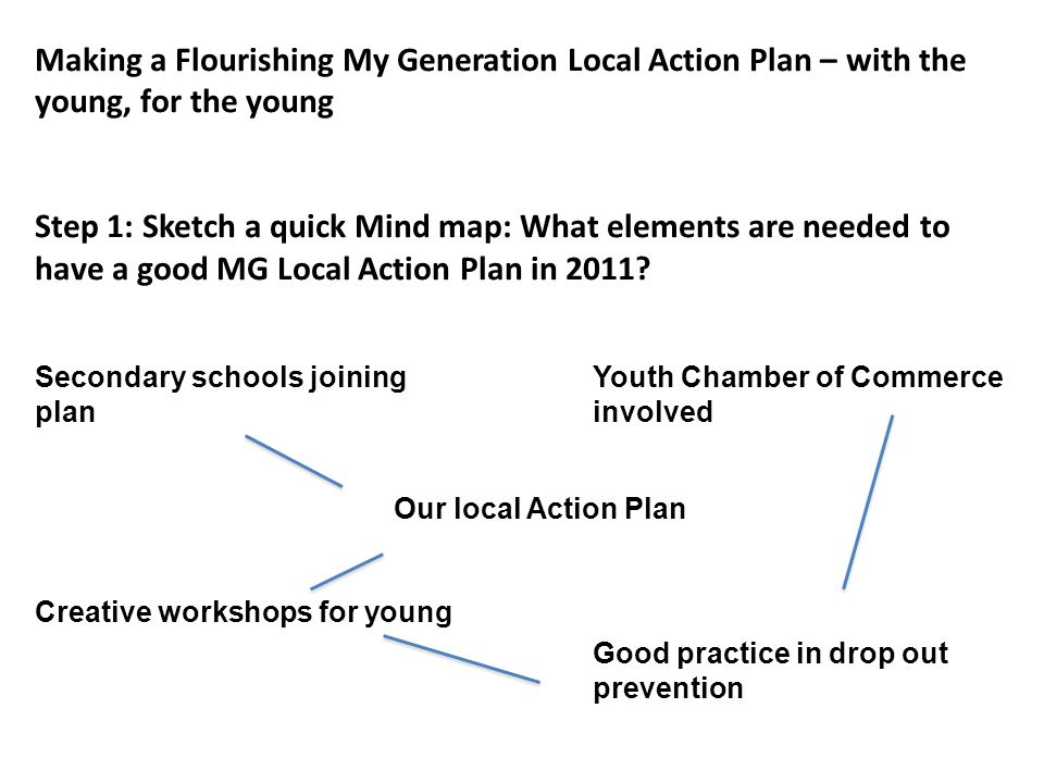 Living lab on urban youth strategy: Growing a Flourishing My Generation Local Action Plan Tree and Forest Step 2: Draw a landscape and indicate where your Mind-Tree will grow