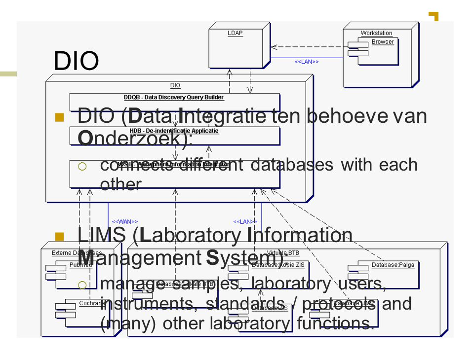 DIO DIO (Data Integratie ten behoeve van Onderzoek):  connects different databases with each other LIMS (Laboratory Information Management System):  manage samples, laboratory users, instruments, standards / protocols and (many) other laboratory functions.