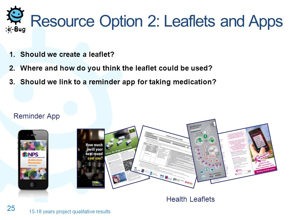 25 Resource Option 2: Leaflets and Apps 1.Should we create a leaflet? 2.Where and how do you think the leaflet could be used? 3.Should we link to a re