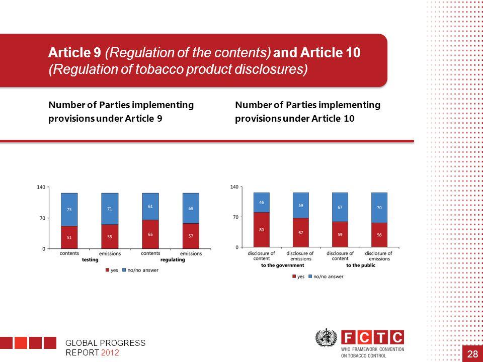 GLOBAL PROGRESS REPORT 2012 28 Article 9 (Regulation of the contents) and Article 10 (Regulation of tobacco product disclosures) Number of Parties imp