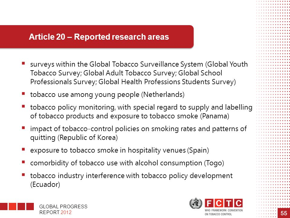 GLOBAL PROGRESS REPORT 2012 55  surveys within the Global Tobacco Surveillance System (Global Youth Tobacco Survey; Global Adult Tobacco Survey; Glob