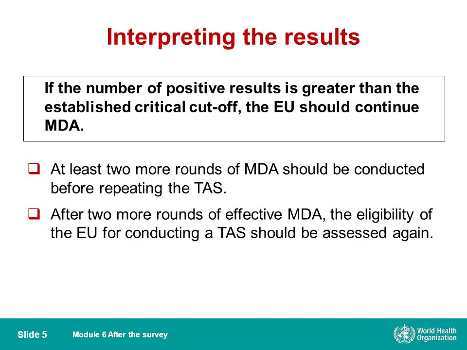 Module 6 After the survey Interpreting the results  At least two more rounds of MDA should be conducted before repeating the TAS.  After two more ro