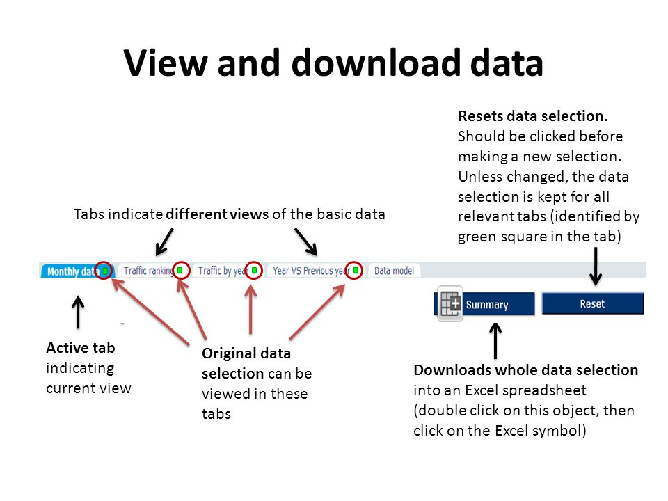 View and download data Tabs indicate different views of the basic data Downloads whole data selection into an Excel spreadsheet (double click on this object, then click on the Excel symbol) Resets data selection.