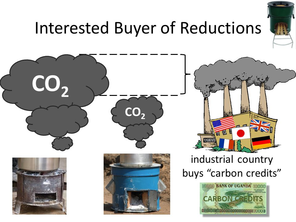 "Interested Buyer of Reductions industrial country buys ""carbon credits"" CO 2 CARBON CREDITS CO 2"