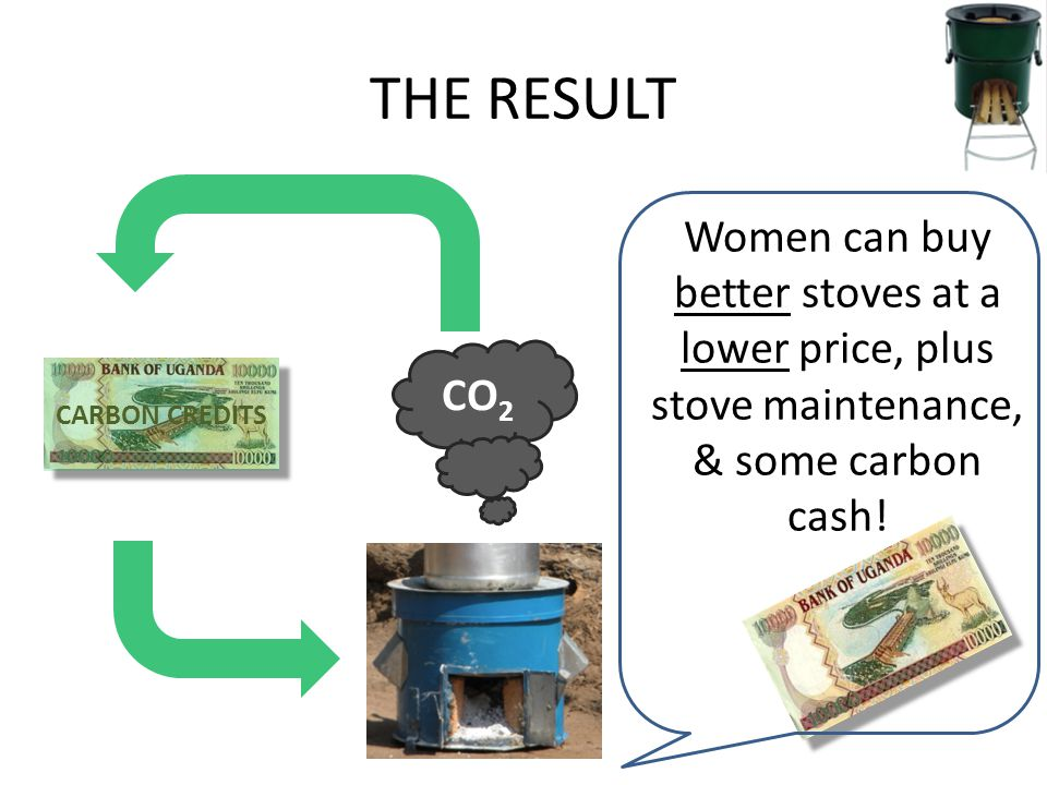 THE RESULT CO 2 CARBON CREDITS Women can buy better stoves at a lower price, plus stove maintenance, & some carbon cash!