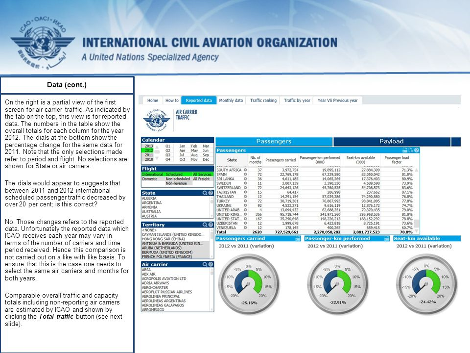 Data (cont.) On the right is a partial view of the first screen for air carrier traffic.