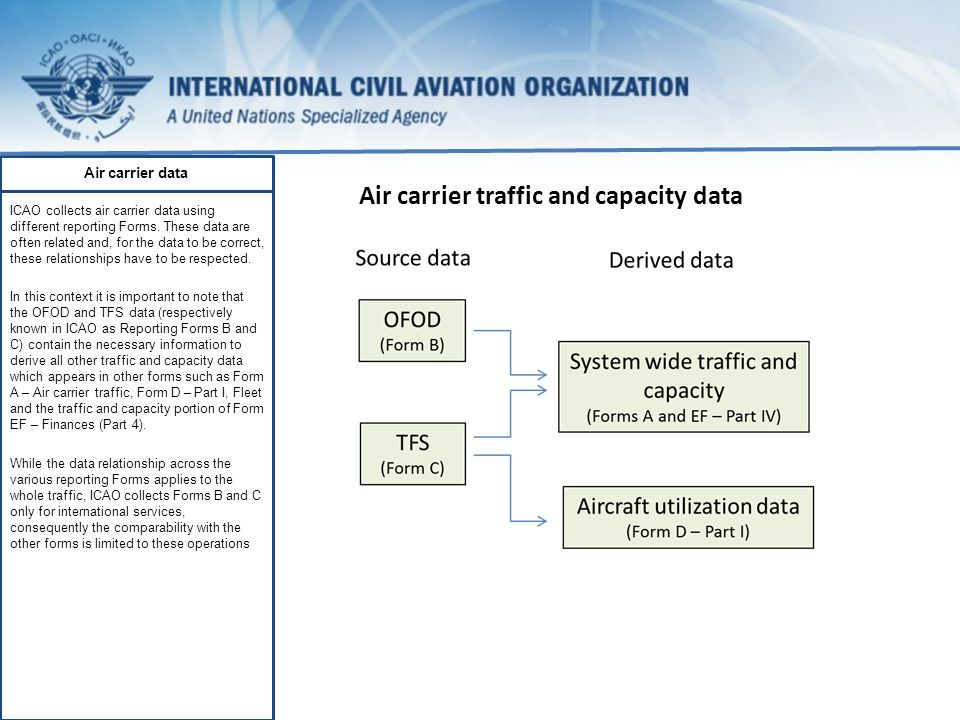 Air carrier data ICAO collects air carrier data using different reporting Forms.
