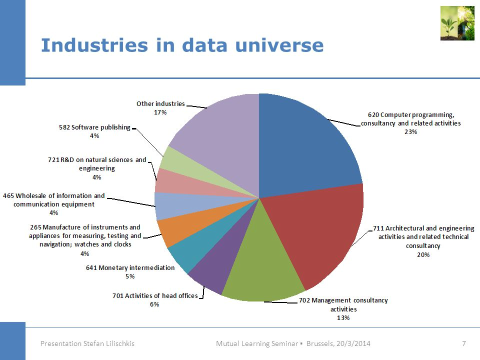 Industries in data universe Mutual Learning Seminar ▪ Brussels, 20/3/2014 7 Presentation Stefan Lilischkis