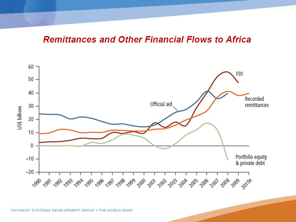 Remittances and Other Financial Flows to Africa