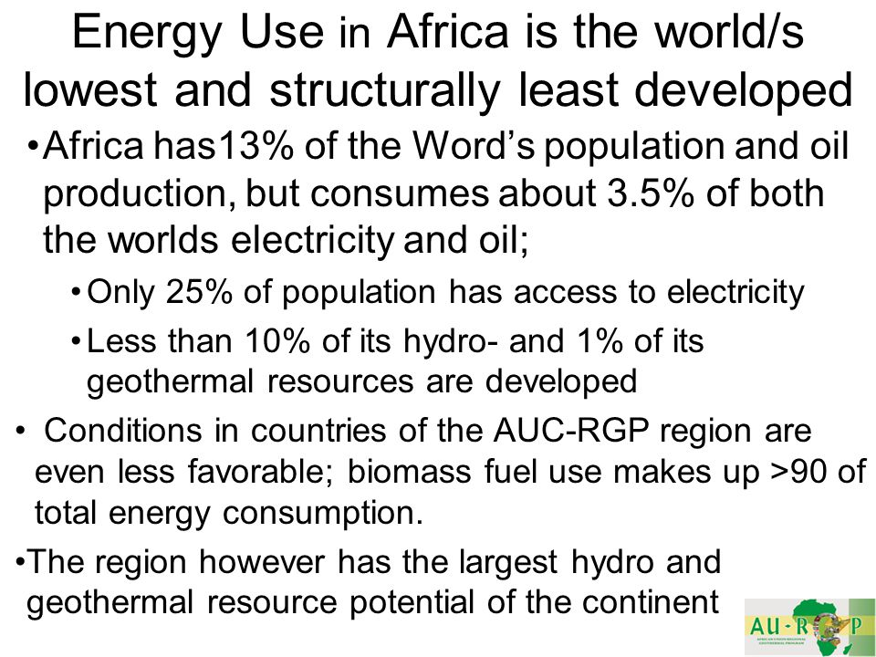 Energy Use in Africa is the world/s lowest and structurally least developed Africa has13% of the Word's population and oil production, but consumes about 3.5% of both the worlds electricity and oil; Only 25% of population has access to electricity Less than 10% of its hydro- and 1% of its geothermal resources are developed Conditions in countries of the AUC-RGP region are even less favorable; biomass fuel use makes up >90 of total energy consumption.