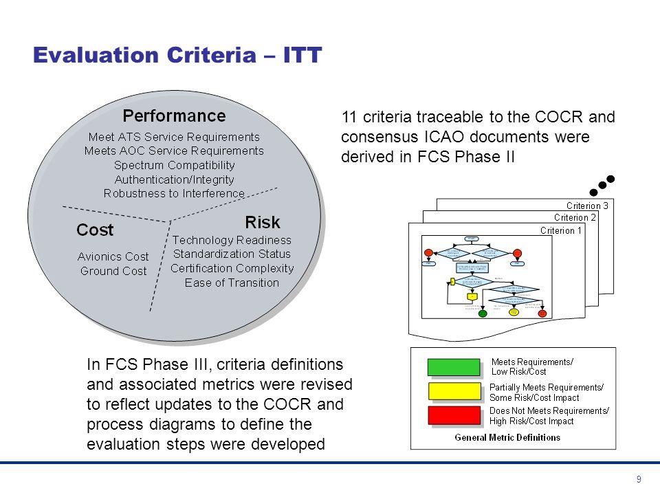 10 Evaluation Criteria: ITT Metrics