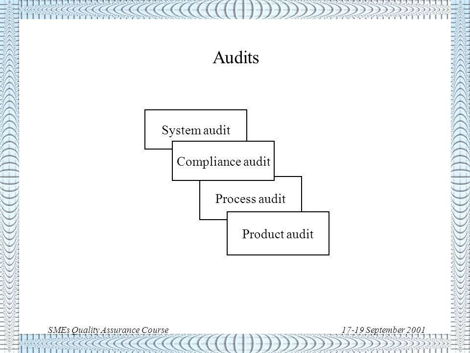 SMEs Quality Assurance Course17-19 September 2001 What is an audit .