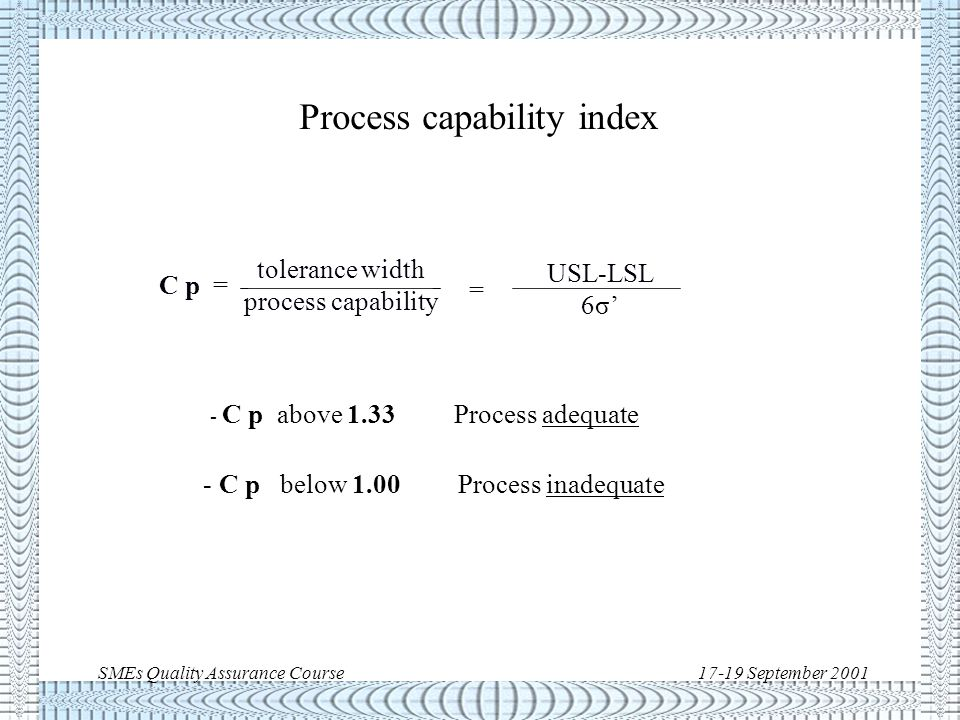 SMEs Quality Assurance Course17-19 September 2001 Example: Calculation of 3-sigma limits (subgroups) Example Characteristics: /-0.003