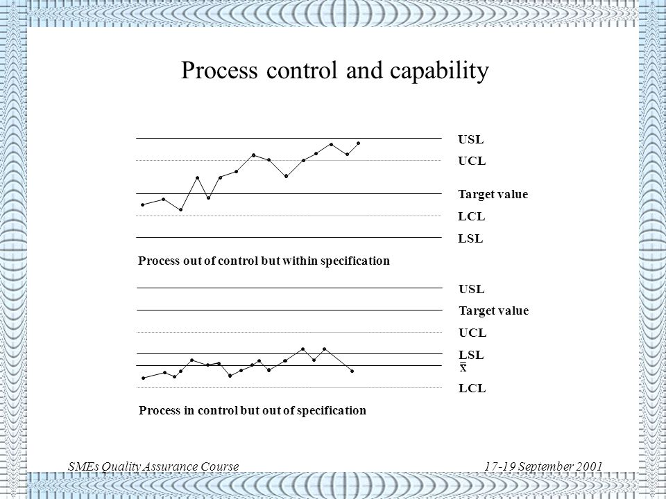 SMEs Quality Assurance Course17-19 September 2001 Process capability index - C p above 1.33 Process adequate - C p below 1.00 Process inadequate.