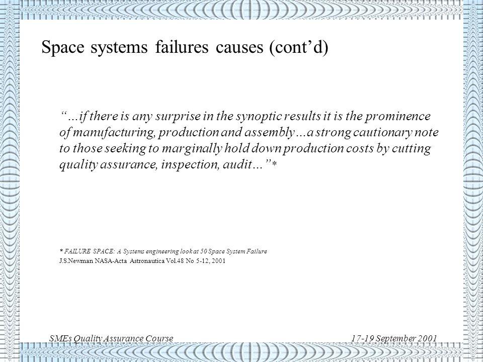 SMEs Quality Assurance Course17-19 September 2001 Quality Assurance Part II : QA Standards