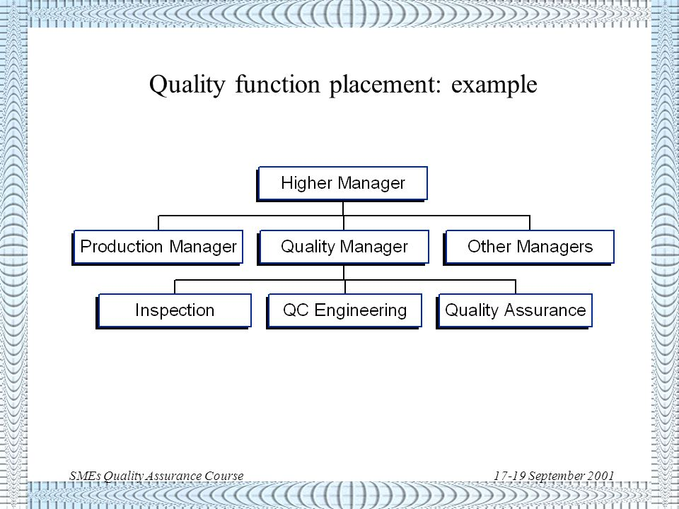 SMEs Quality Assurance Course17-19 September 2001 Organisation: adequate communication lines u communication methods u information flow (internal external) u open attitude