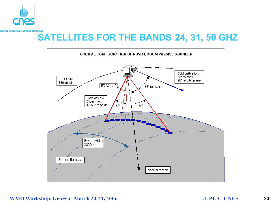 23 WMO Workshop, Geneva - March 20-21, 2006J. PLA - CNES SATELLITES FOR THE BANDS 24, 31, 50 GHZ