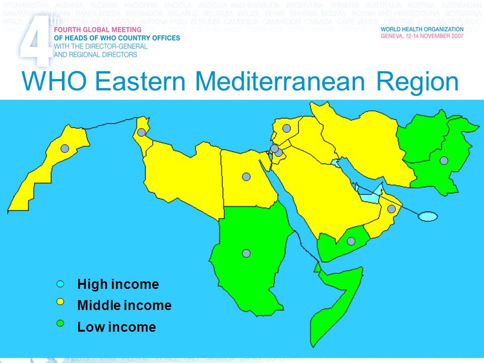 9 International Trade, Trade Agreements, Intellectual Property, and Health WHO Eastern Mediterranean Region High income Middle income Low income