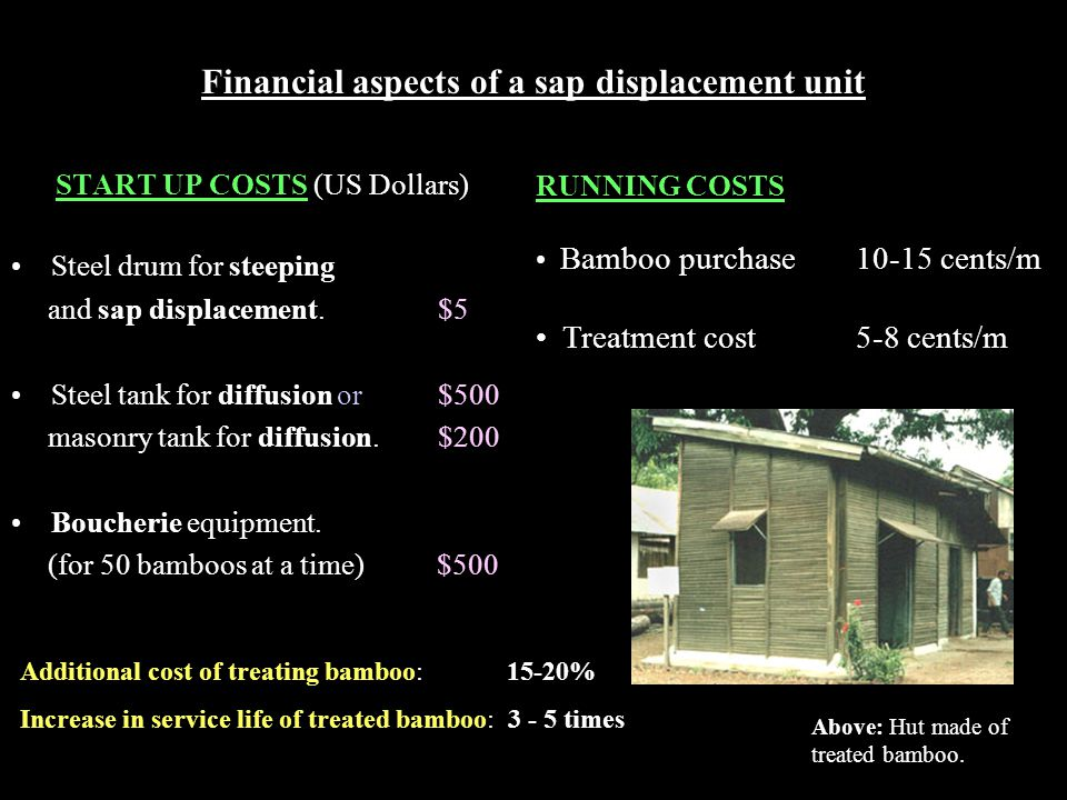 Financial aspects of a sap displacement unit START UP COSTS (US Dollars) Steel drum for steeping and sap displacement.$5 Steel tank for diffusion or$500 masonry tank for diffusion.