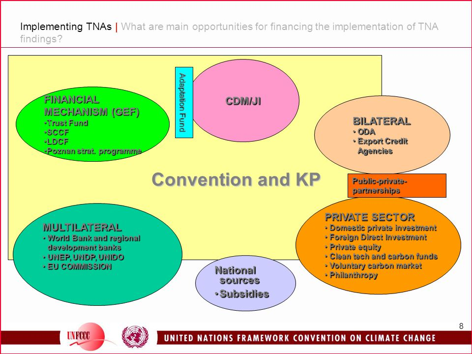 8 Implementing TNAs | What are main opportunities for financing the implementation of TNA findings? PRIVATE SECTOR Domestic private investmentDomestic