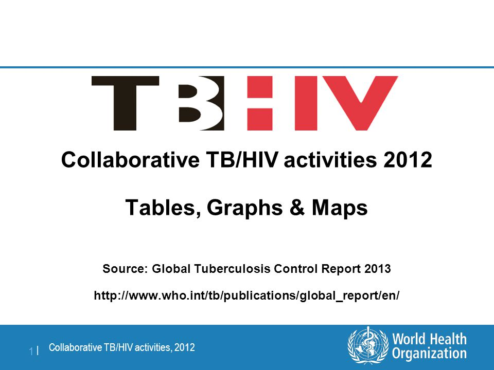 Collaborative TB/HIV activities, 2012 1 |1 | Collaborative TB/HIV activities 2012 Tables, Graphs & Maps Source: Global Tuberculosis Control Report 201