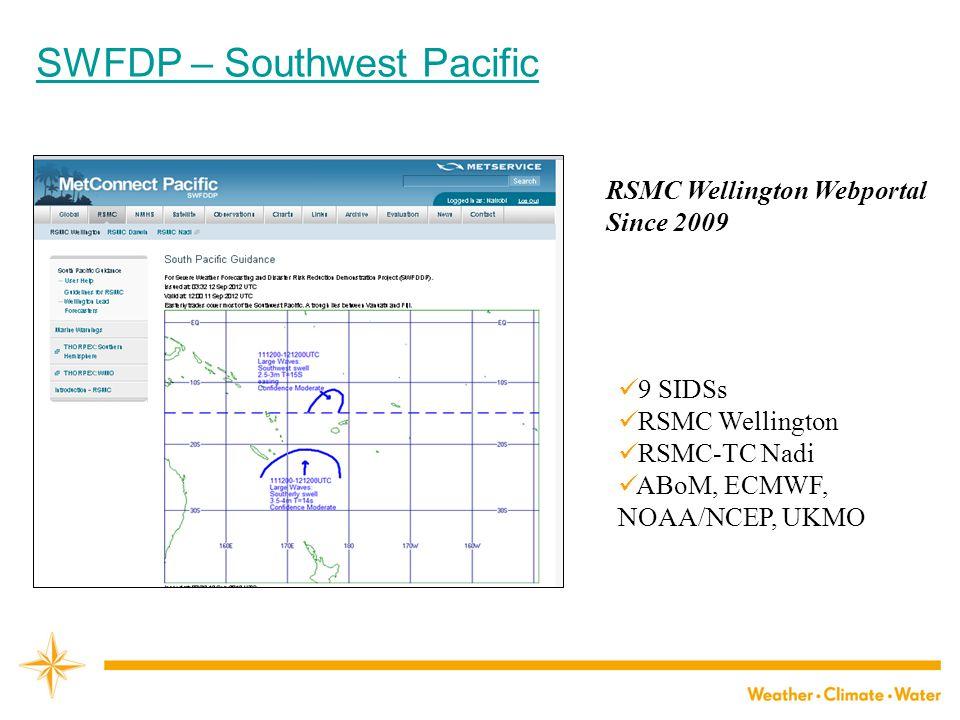 SWFDP – Southwest Pacific 9 SIDSs RSMC Wellington RSMC-TC Nadi ABoM, ECMWF, NOAA/NCEP, UKMO RSMC Wellington WebportalSince 2009