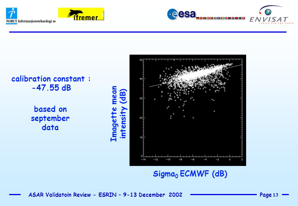 Page 13 ASAR Validatoin Review - ESRIN – 9-13 December 2002 Sigma 0 ECMWF (dB) calibration constant : -47.55 dB based on september data Imagette mean intensity (dB)