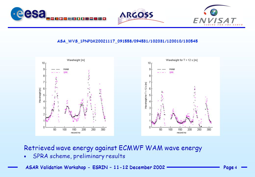 Page 4 ASAR Validation Workshop - ESRIN – 11-12 December 2002 ASA_WVS_1PNPDK20021117_091558/094531/102031/120010/130545 Retrieved wave energy against ECMWF WAM wave energy  SPRA scheme, preliminary results