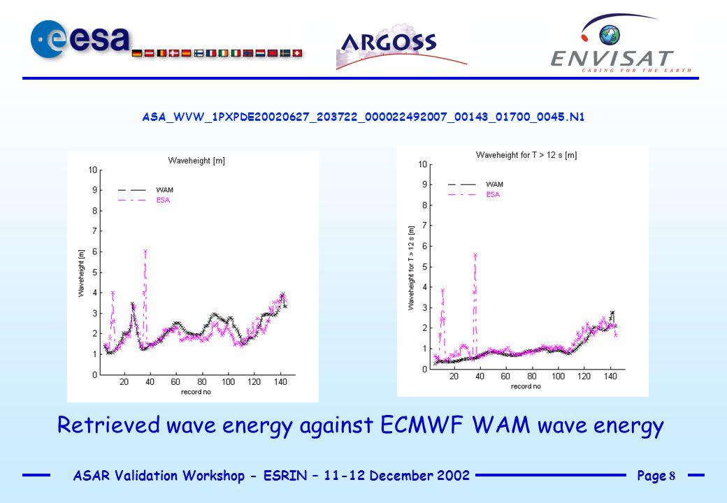 Page 9 ASAR Validation Workshop - ESRIN – 11-12 December 2002 ASA_WVW_1PXPDE20020627_203722_000022492007_00143_01700_0045.N1 Retrieved wind velocity against ECMWF WAM wind velocity  slightly underestimated  unresolved wind speed below ~ 4m/s