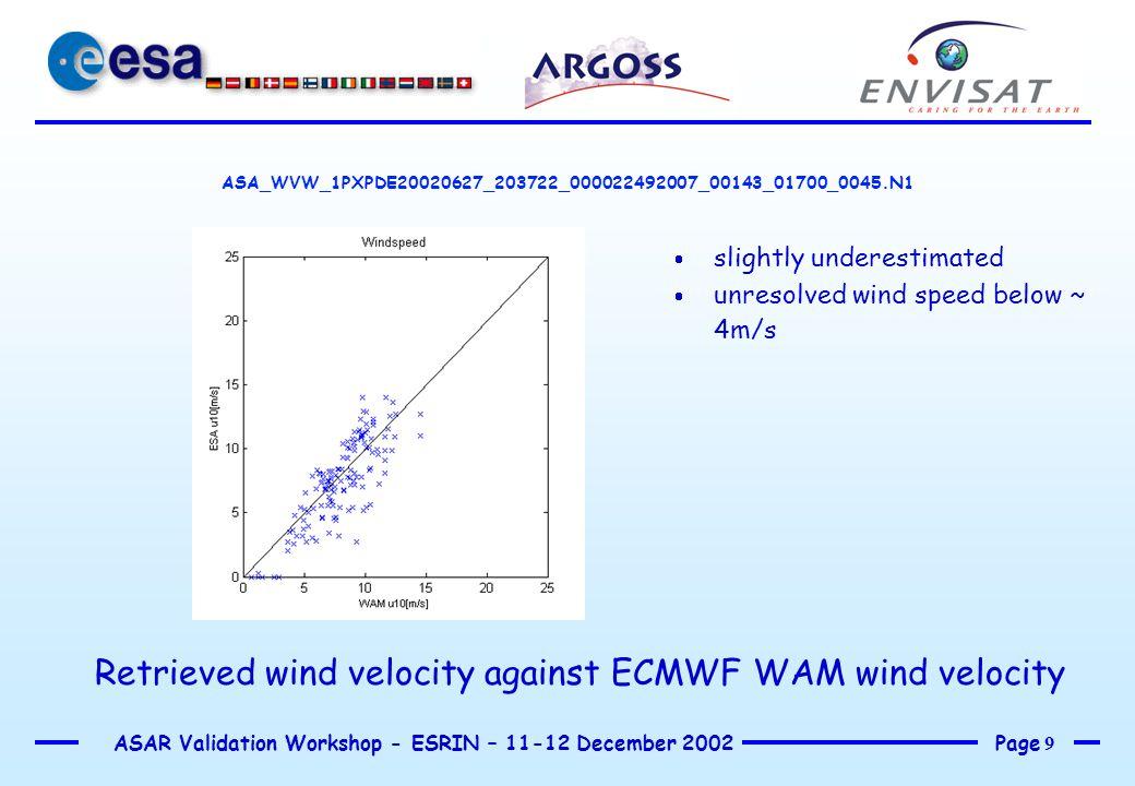 Page 10 ASAR Validation Workshop - ESRIN – 11-12 December 2002 ASA_WVW_1PXPDE20020627_203722_000022492007_00143_01700_0045.N1 Retrieved and ECMWF WAM wind velocity