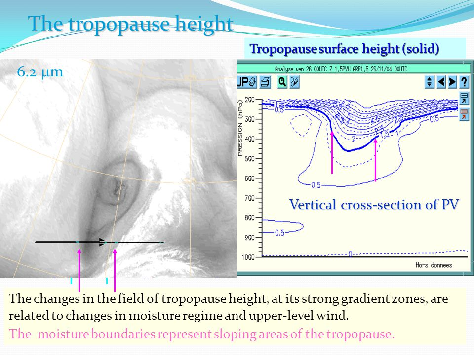 The tropopause height The changes in the field of tropopause height, at its strong gradient zones, are related to changes in moisture regime and upper-level wind.