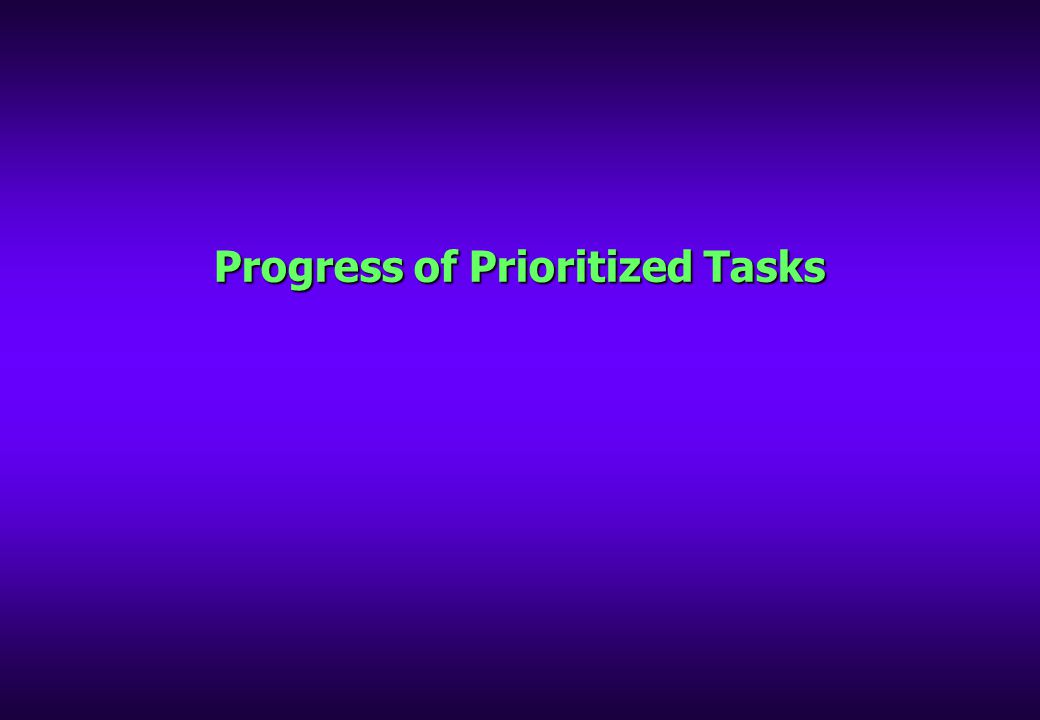Progress of Prioritized Tasks