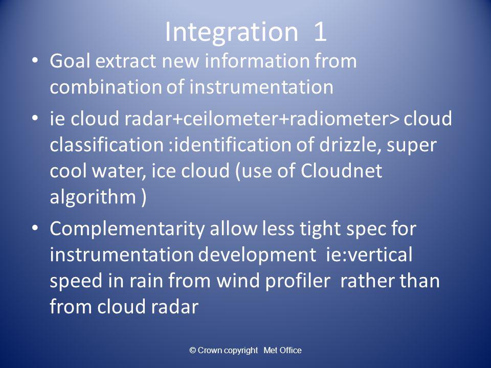 Integration 2 Investigate combination of Wind profiler +weather radar +AMDAR wind to give 3D wind field.
