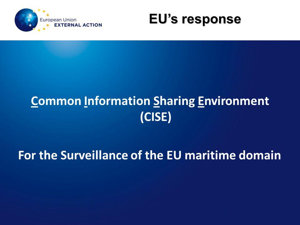 EU's response Common Information Sharing Environment (CISE) For the Surveillance of the EU maritime domain