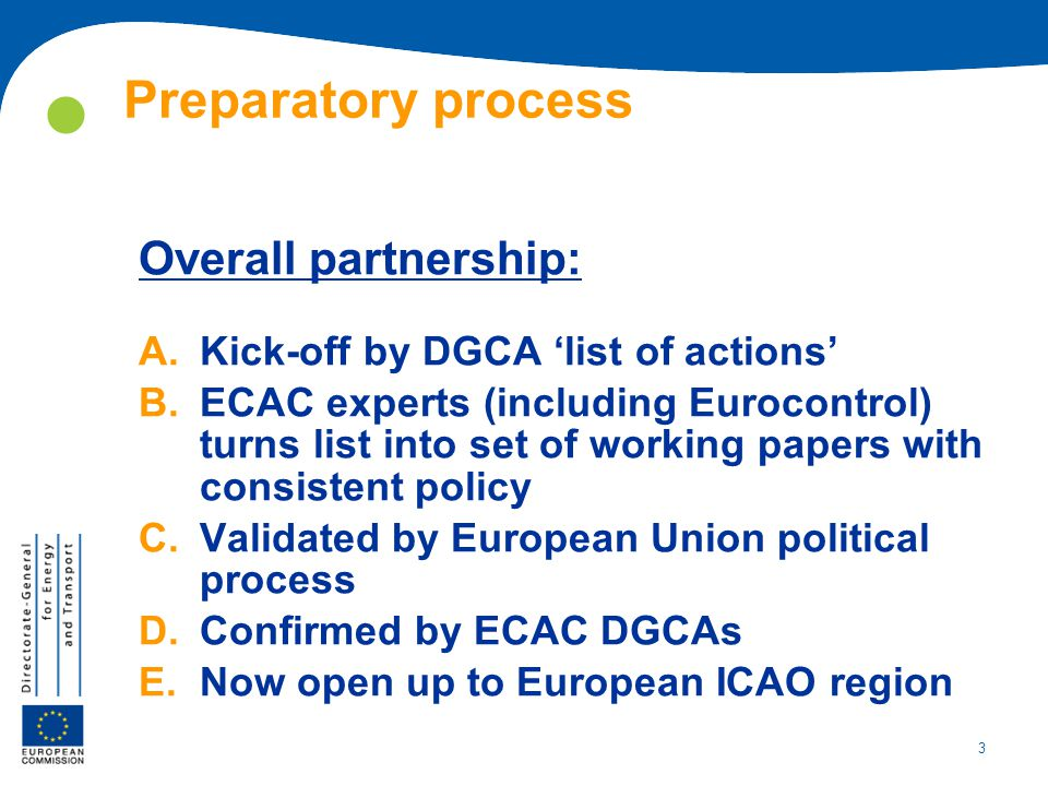 3 Preparatory process Overall partnership: A.Kick-off by DGCA 'list of actions' B.ECAC experts (including Eurocontrol) turns list into set of working papers with consistent policy C.Validated by European Union political process D.Confirmed by ECAC DGCAs E.Now open up to European ICAO region