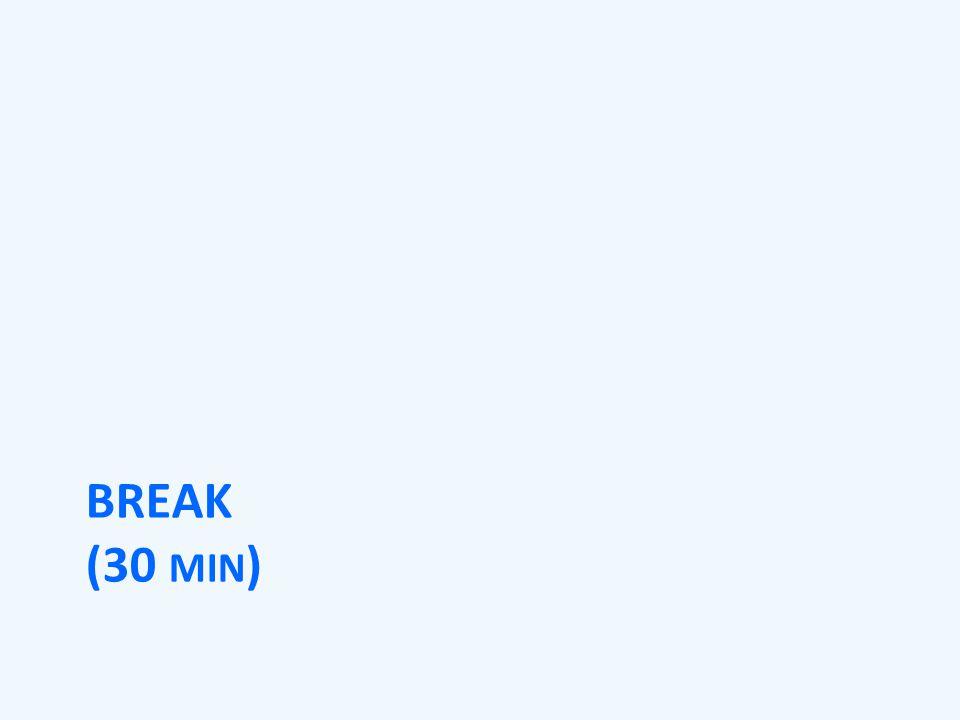 BREAK (30 MIN )