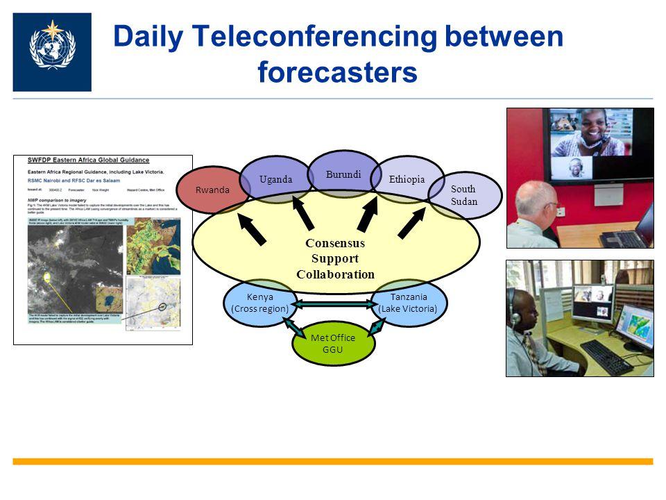 Daily Teleconferencing between forecasters Met Office GGU Kenya (Cross region) Tanzania (Lake Victoria) Rwanda Uganda Burundi Ethiopia South Sudan Consensus Support Collaboration
