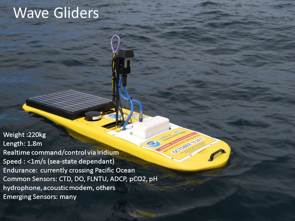 Wave Gliders Weight :220kg Length: 1.8m Realtime command/control via Iridium Speed : <1m/s (sea-state dependant) Endurance: currently crossing Pacific Ocean Common Sensors: CTD, DO, FLNTU, ADCP, pCO2, pH hydrophone, acoustic modem, others Emerging Sensors: many