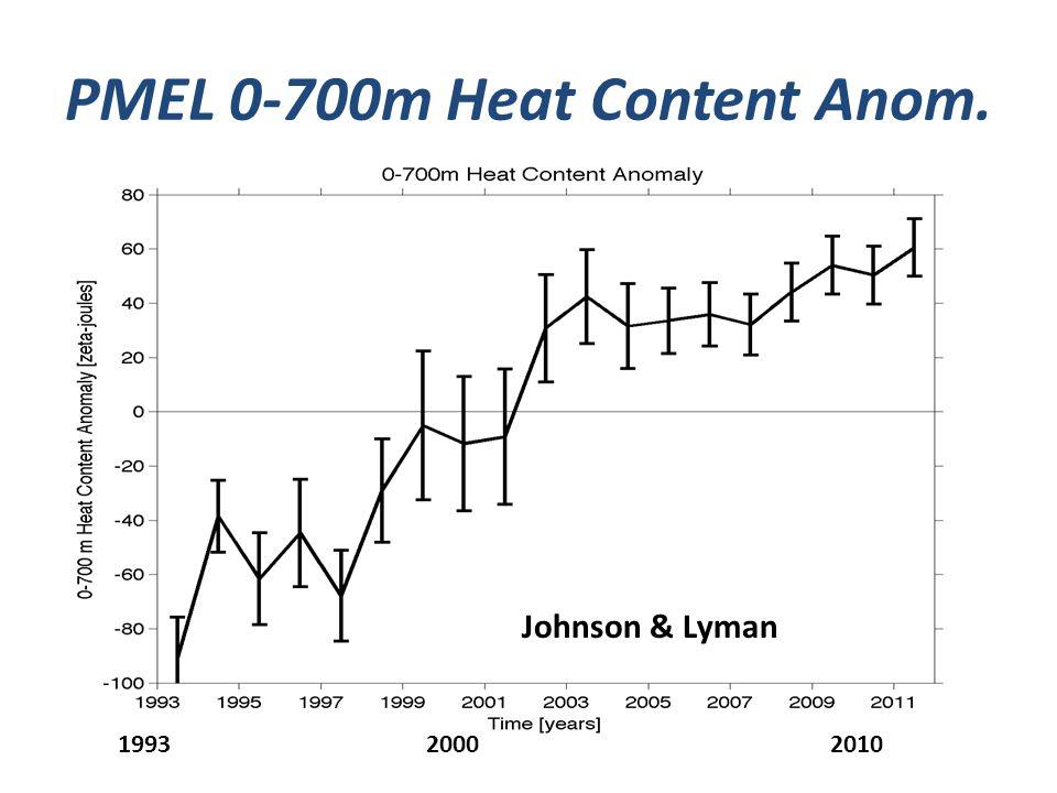 PMEL 0-700m Heat Content Anom. 1993 2000 2010 Johnson & Lyman