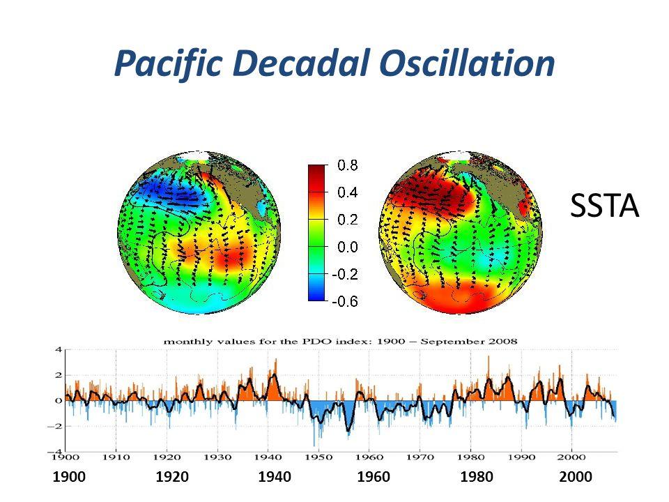 Pacific Decadal Oscillation SSTA 1900 1920 1940 1960 1980 2000