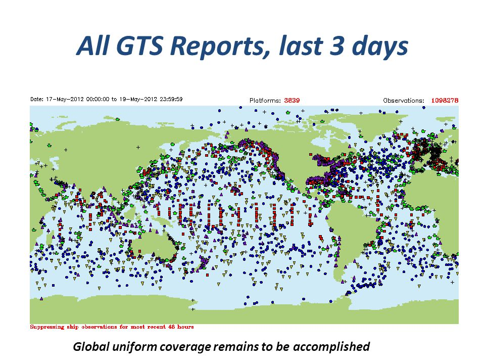 All GTS Reports, last 3 days Global uniform coverage remains to be accomplished