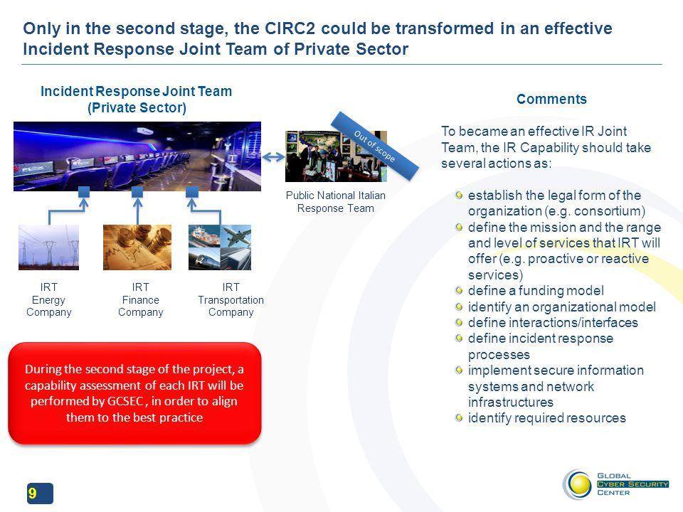 9 Only in the second stage, the CIRC2 could be transformed in an effective Incident Response Joint Team of Private Sector To became an effective IR Joint Team, the IR Capability should take several actions as: establish the legal form of the organization (e.g.