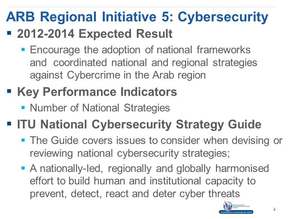 Cybersecurity Strategy Model 5