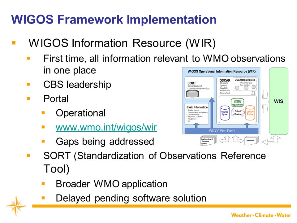  WIGOS Information Resource (WIR)  First time, all information relevant to WMO observations in one place  CBS leadership  Portal  Operational  www.wmo.int/wigos/wir www.wmo.int/wigos/wir  Gaps being addressed  SORT (Standardization of Observations Reference Tool)  Broader WMO application  Delayed pending software solution WIGOS Framework Implementation