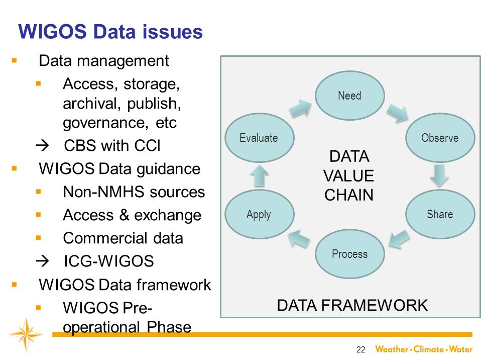 WIGOS Data issues  Data management  Access, storage, archival, publish, governance, etc  CBS with CCl  WIGOS Data guidance  Non-NMHS sources  Access & exchange  Commercial data  ICG-WIGOS  WIGOS Data framework  WIGOS Pre- operational Phase 22 Need Evaluate Apply Observe Share Process DATA VALUE CHAIN DATA FRAMEWORK