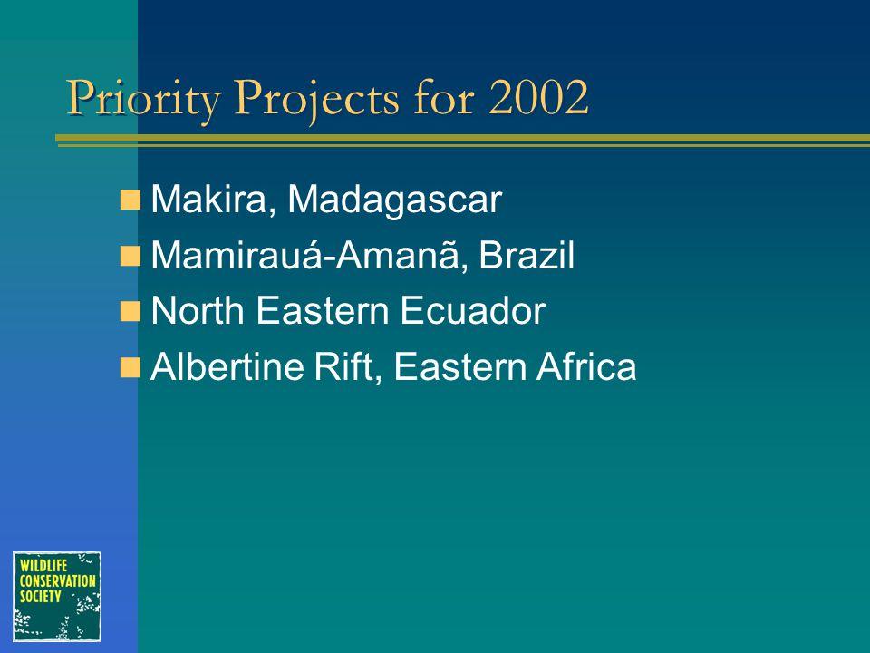 Priority Projects for 2002 Makira, Madagascar Mamirauá-Amanã, Brazil North Eastern Ecuador Albertine Rift, Eastern Africa