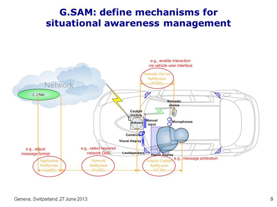 G.SAM: define mechanisms for situational awareness management 8 Geneva, Switzerland, 27 June 2013