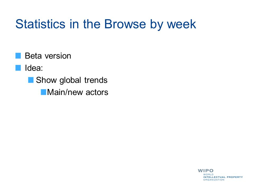 Statistics in the Browse by week Beta version Idea: Show global trends Main/new actors