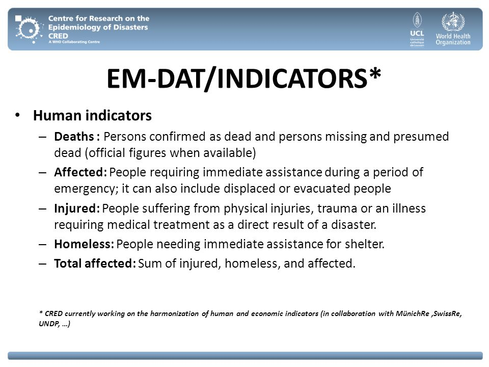 EM-DAT/INDICATORS* Human indicators – Deaths : Persons confirmed as dead and persons missing and presumed dead (official figures when available) – Aff